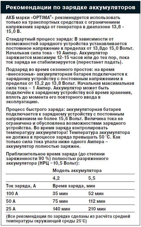 АКБ Optima RedTop U 4,2 - 011