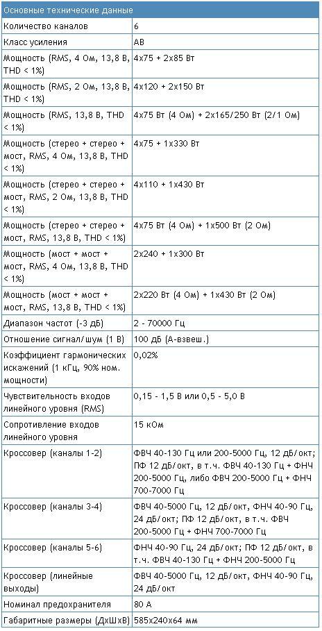Усилитель Audison VRx 6.420 - 012